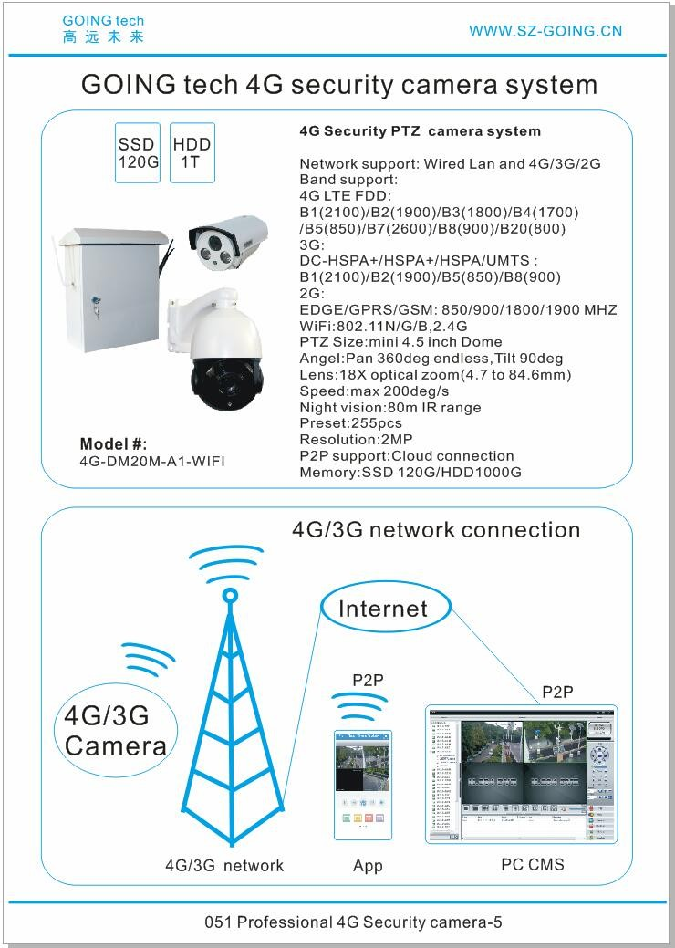GOING tech 2017 newest h.264+ 4MP/3MP 4G/3G security camera with sim card ip camera