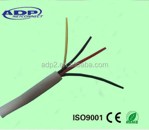 Hot Sale Different Types Of Copper Wire Indoor Outdoor Drop Wire ...