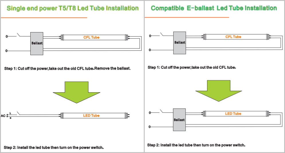 Retrofit Led Fluorescent Tubes T5 Led Tube 4ft 1149mm Direct Wire Electronic Ballast Bypass Cri