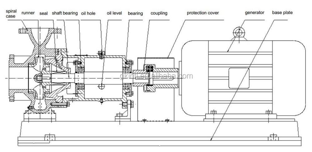 Motor Free Energy Generator Dynamo 2kw Water Turbine Dynamo