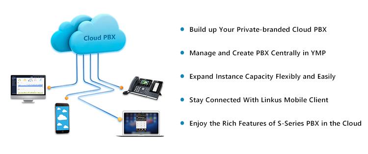 Hosted Pbx Platform Free Cloud Pbx Multi-tenant Ip Pbx - Buy Pbx,Ip  Pbx,Cloud Pbx Product on Alibaba com