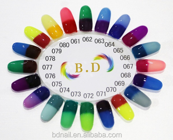 Colour Changing Uv Gel Temperature Change Nail Polish Gel Thermo ...