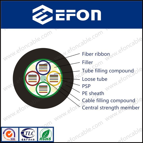 Corrugated steel tape armor optical fiber ribbon cable