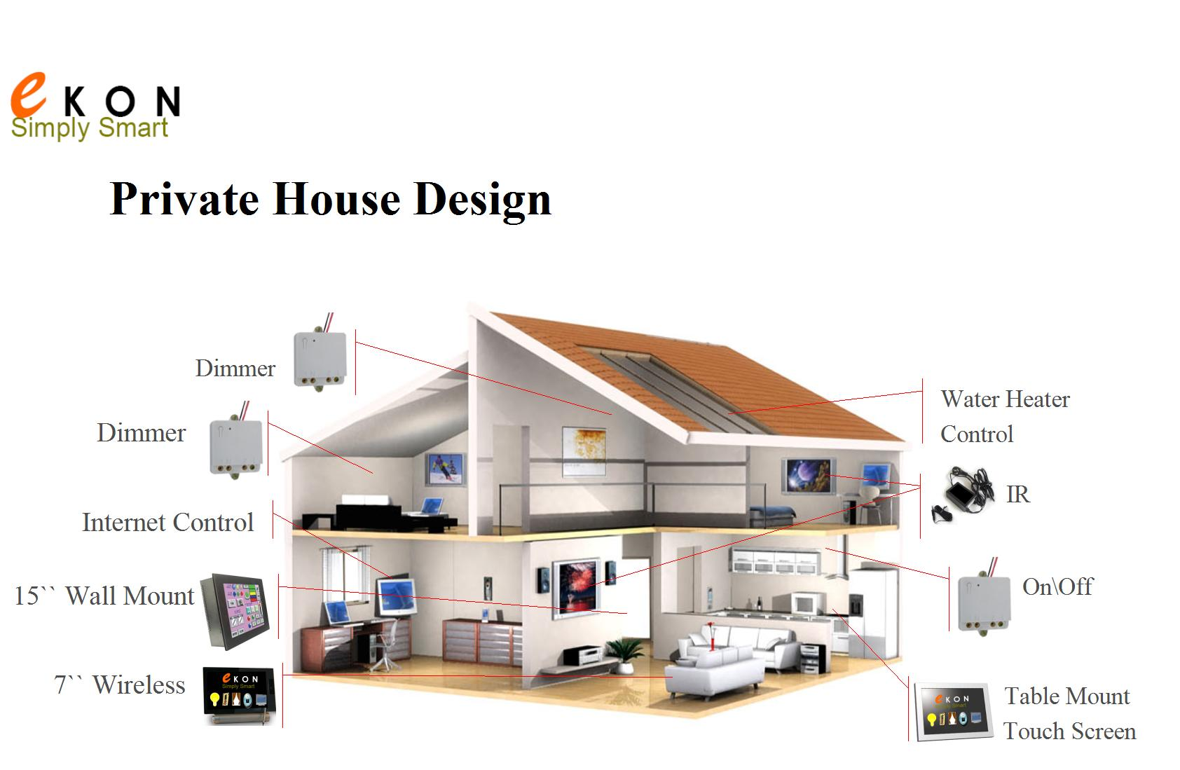 Smart Home System Design - Buy Home Automation Product on Alibaba.com