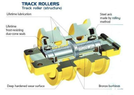 undercarriage parts d9n dozer track roller excavator track. Black Bedroom Furniture Sets. Home Design Ideas