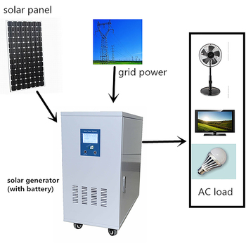 House hold Appliances Use 500W solar powered System Off grid solar system,solar fan and lighting system