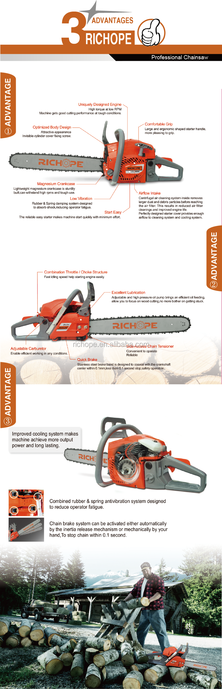 Echo Cs410 Good Quality Chainsaw With Original Walbro Carburetor Richope  Cs4010 - Buy Chain Saw Product on Alibaba com