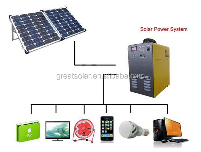 Solar Panel Made In China For Home Solar Systems - Buy Solar ...