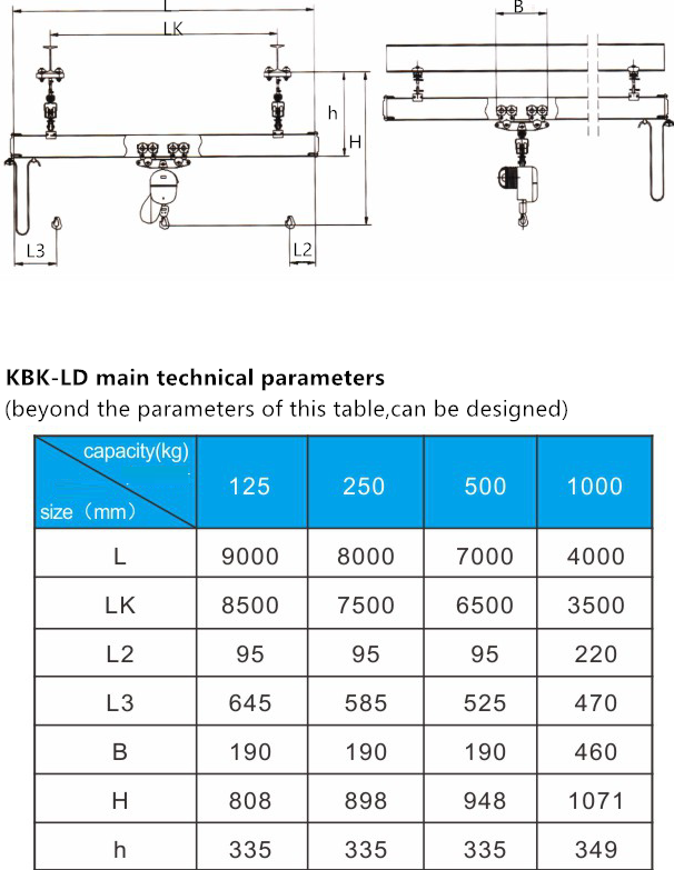 125kg KBK single beam overhead cranes