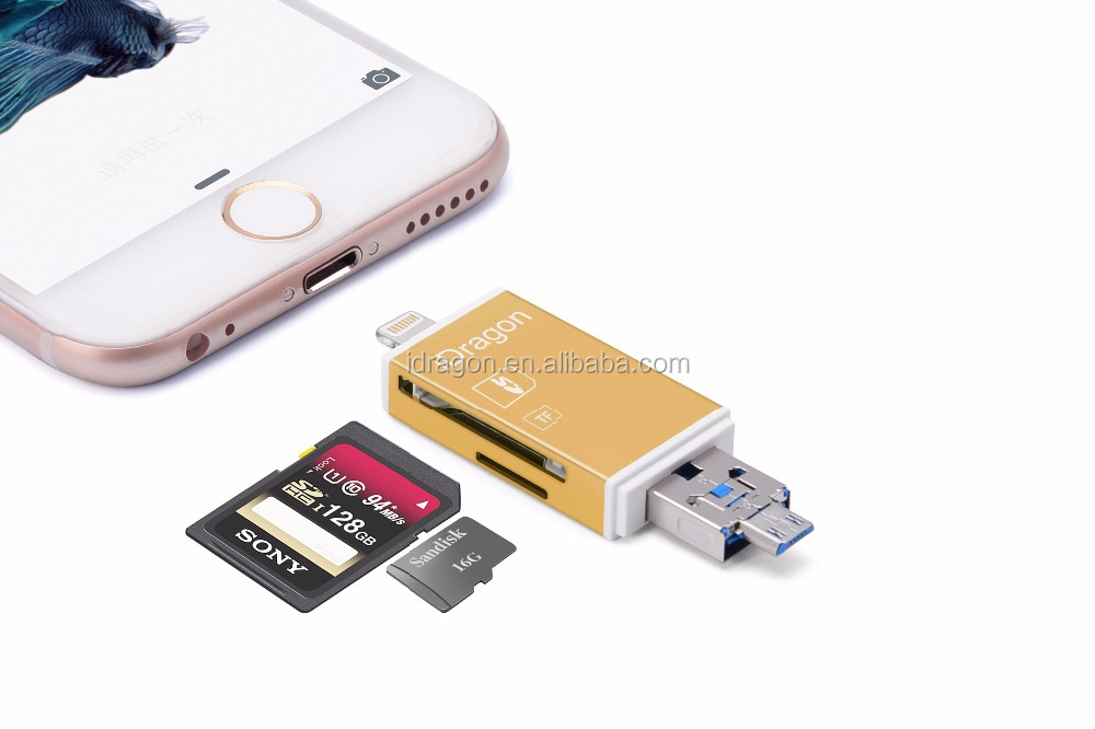 the square card reader & card reader for slot machines for iphone