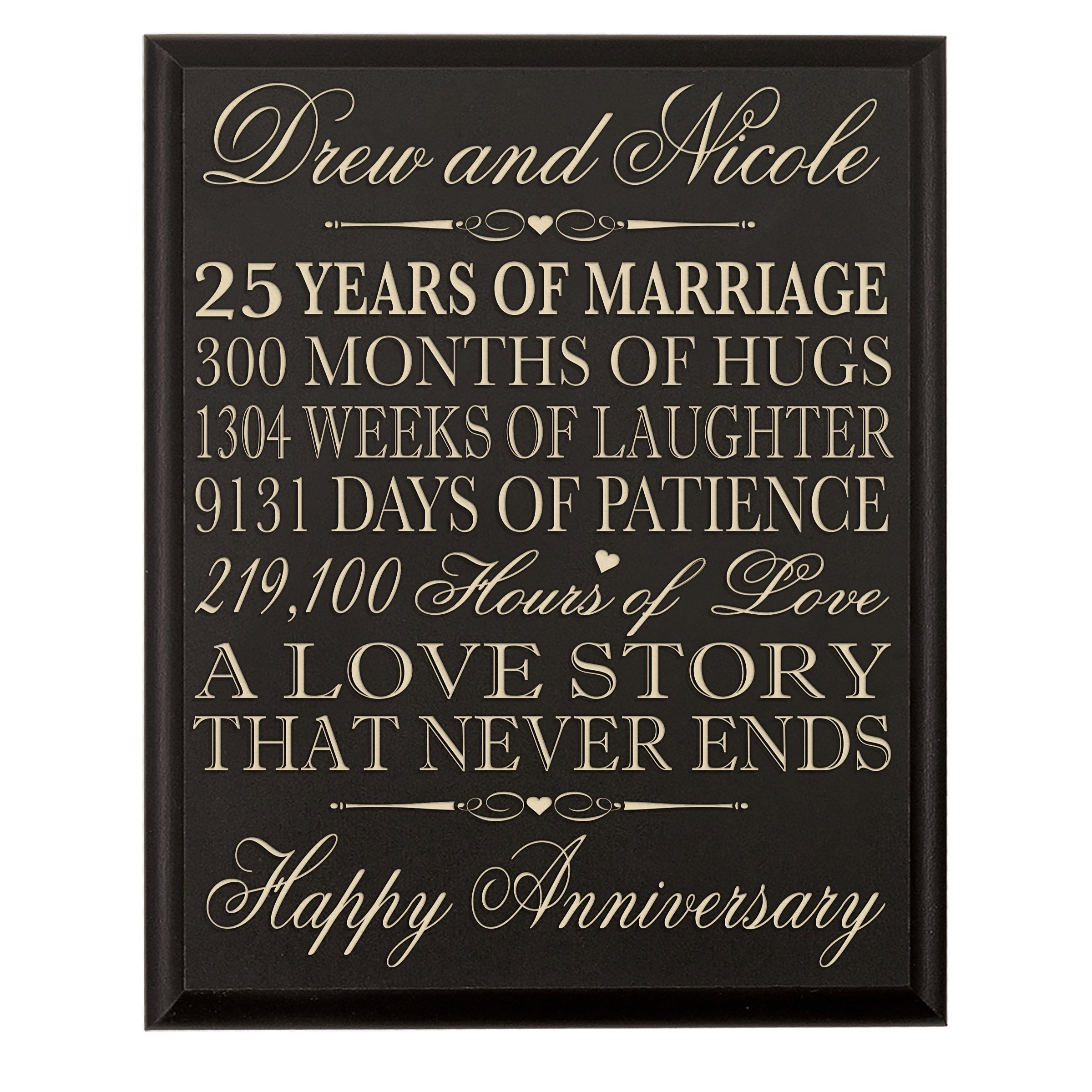 Buy Personalized 25th Wedding Anniversary Wall Plaque Gifts For