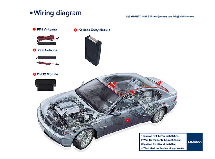 bmw f series wiring diagram