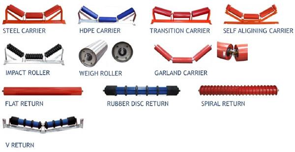 3 Roll Trough Roller Conveyor Steel Idler Roller Fixed