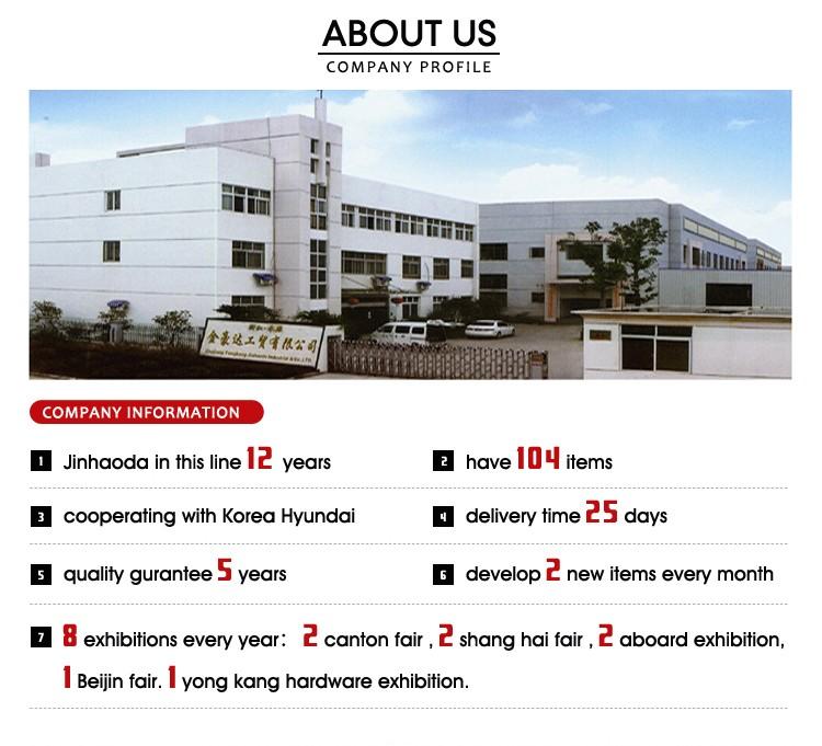 China Suppliers Zhejiang Produce Workshop Garage Mobile Steel ...