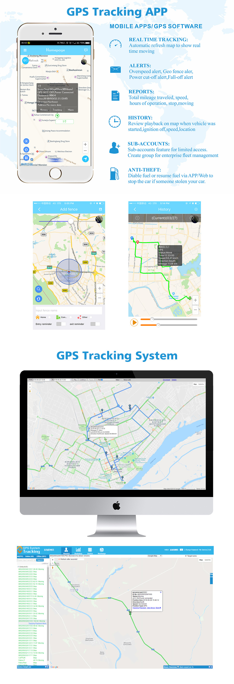Wailon Traccar GPSWOX support gps tracker gt06 rastreador GPS, View  rastreador, secumore Product Details from Shenzhen Cantrack Technology Co ,  Ltd