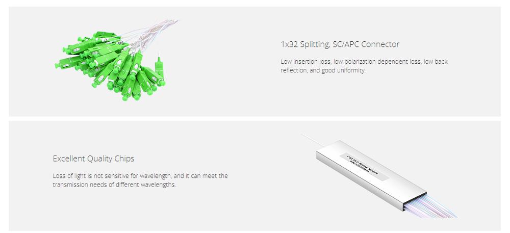 1x32 PLC Fiber Splitter, Mini Module, 900um, SC/APC