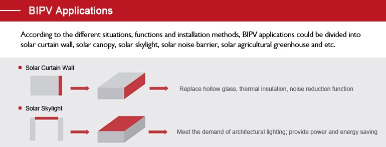 Hanergy colored translucent solar power system for greenhouse