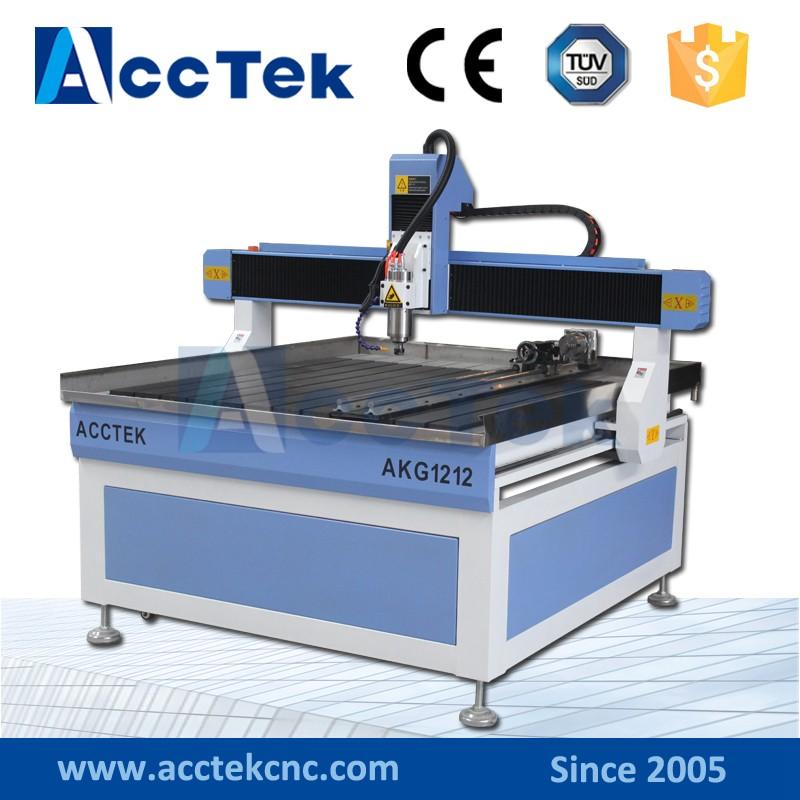 AKG1212 (3)