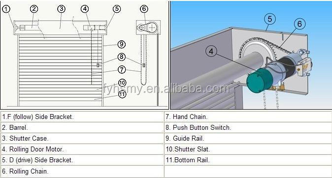 commercial garage door wiring diagram  | 600 x 318