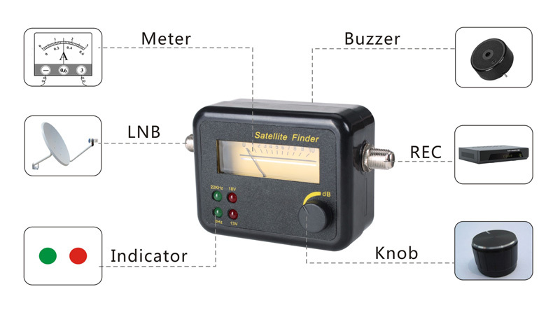 Cheap hot-sales analog satellite signal finder meter in Indian market