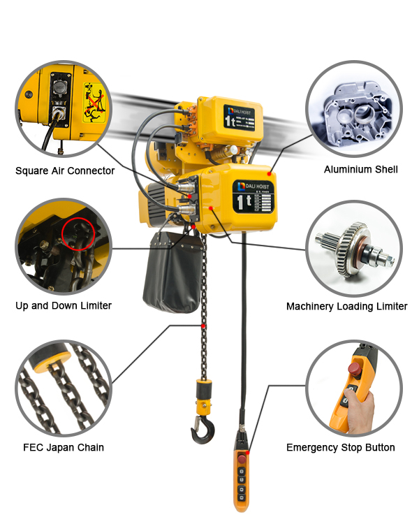Overhead Crane Load Limiter : Electric hoist ton chain sling type tower crane