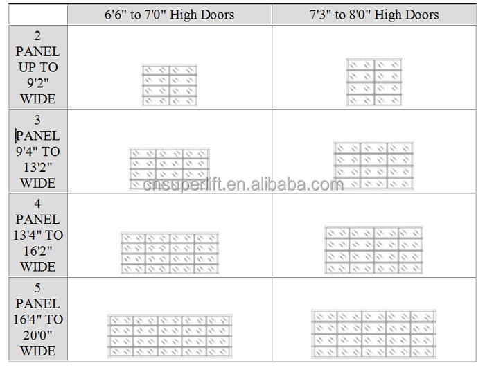 Overhead sectionaal garagedeur aluminium prijs aluminium for Overhead garage door sizes