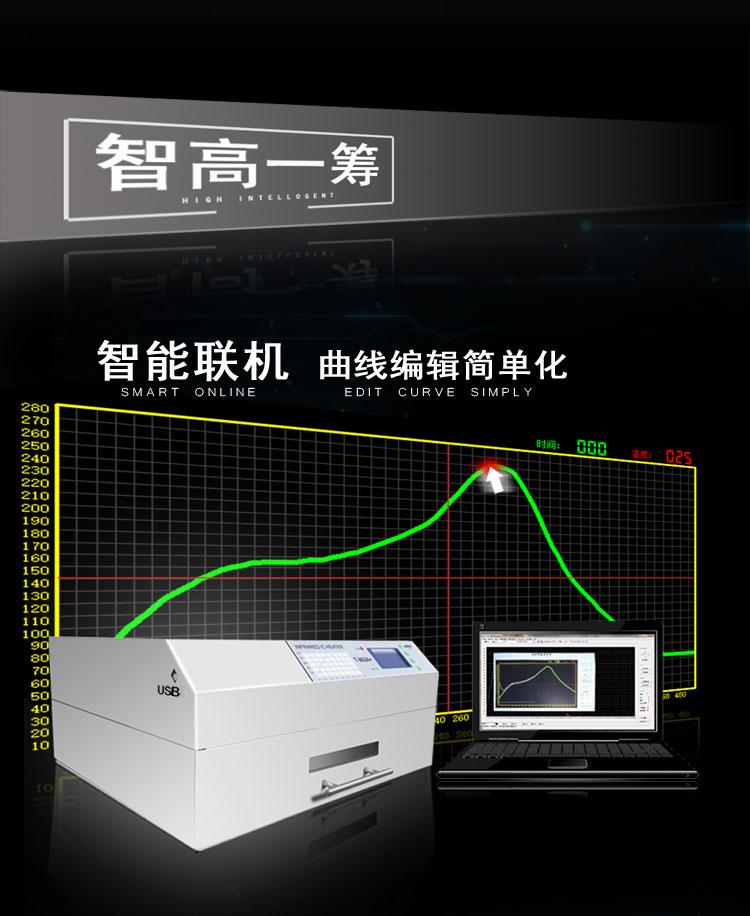 Aquecedor IC Infravermelho T962A + Zação de