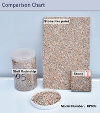 Multicolor rock chips mixes with natural stone coating