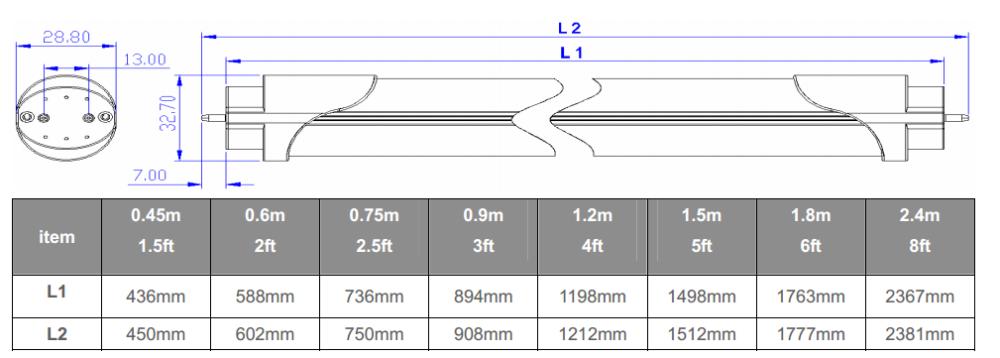 china supplier led lights ballast compatible t8 led tube. Black Bedroom Furniture Sets. Home Design Ideas