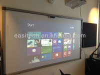 Portable Interactive whiteboard for education and office working