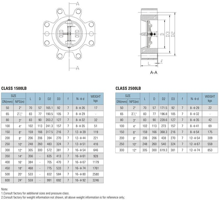 Wzld Manufacturers China Supplier Cast Steel Automatically Solid ...