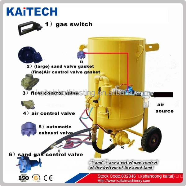 steel grit Cleaning Process and Metal / Coil Material portable sand blasting machine