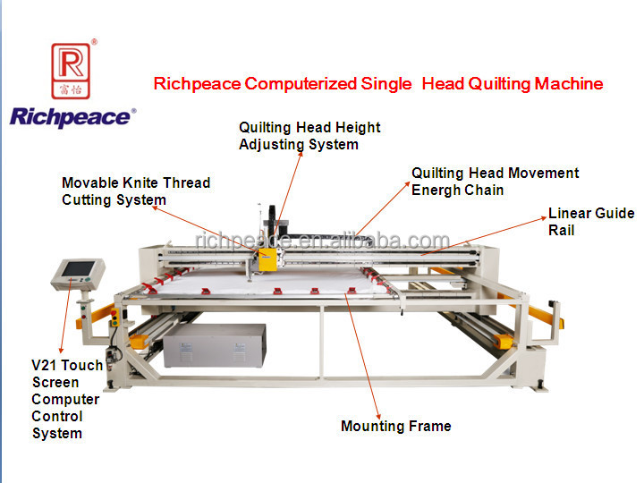 Richpeace hand guided long arm single head quilting machine