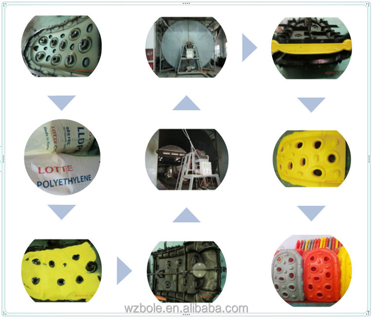 China Manufacturede Eu Standard Plastic Kids Rock Climbing Walls ...