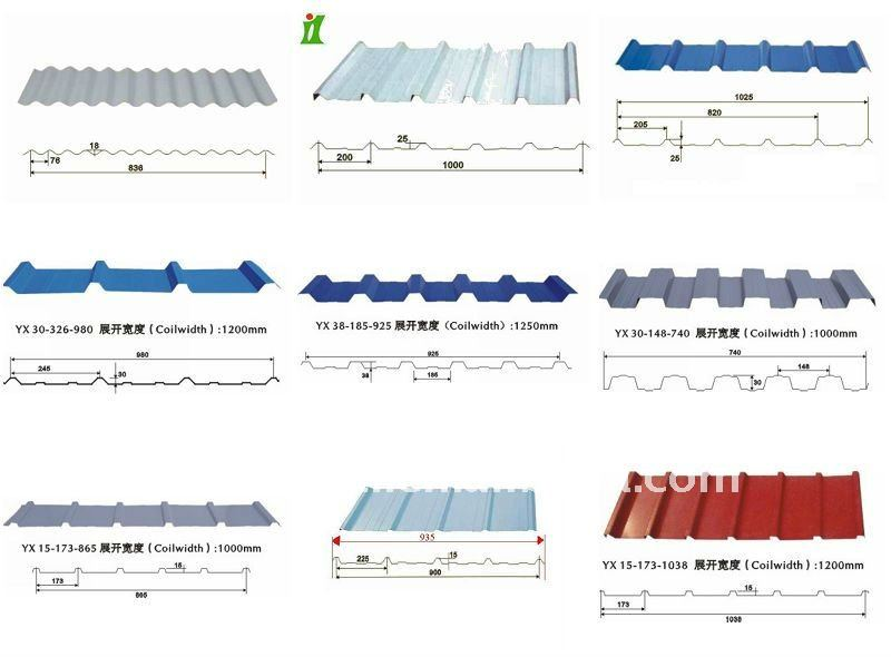 Hot Dipped Corrugated Steel Roofing Sheet Buy Corrugated