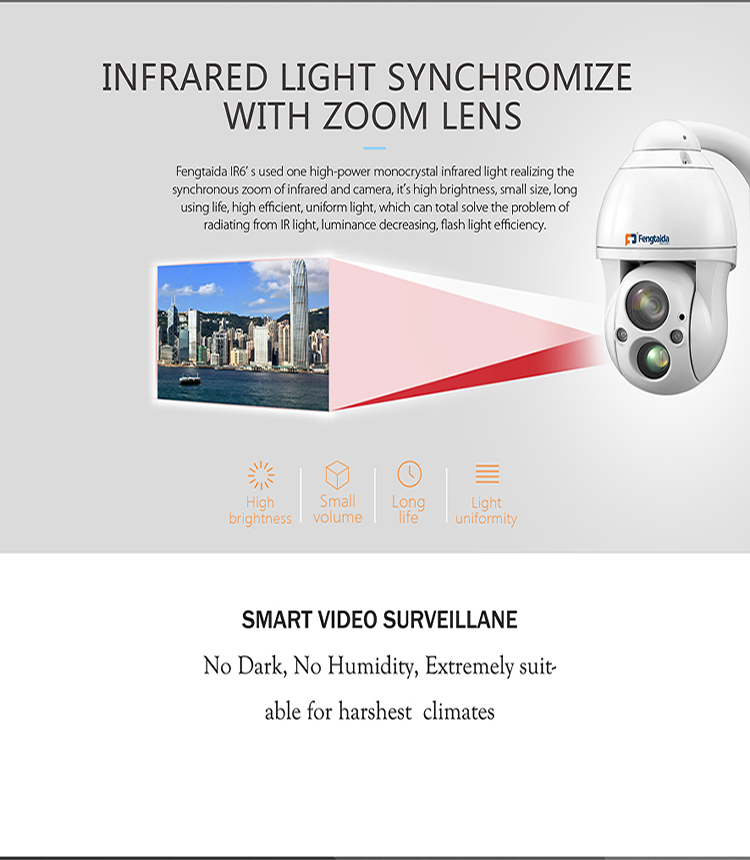 Cost-effective 360 Degree Auto Tracking Explosion Proof  CVI IR CCTV 2mp 1080P 500m Wiper 4MP 40X PTZ