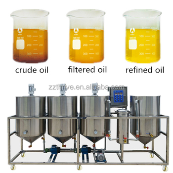Different Types Crude Palm Oil Refinery/refining Machine - Buy Crude Palm  Oil Refinery Machine,Crude Palm Oil Refining Machine,Crude Palm Oil Machine