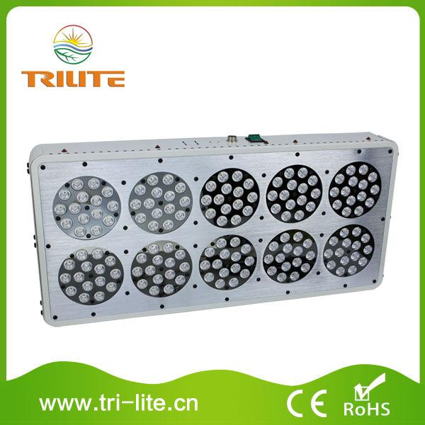 Wholesale Grow hydroponic Hot Selling 250 watt led grow light ...