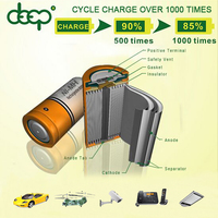 Factory supply 12V 2500mAh 3000mAh nimh rechargeable nimh battery pack aa 12v battery