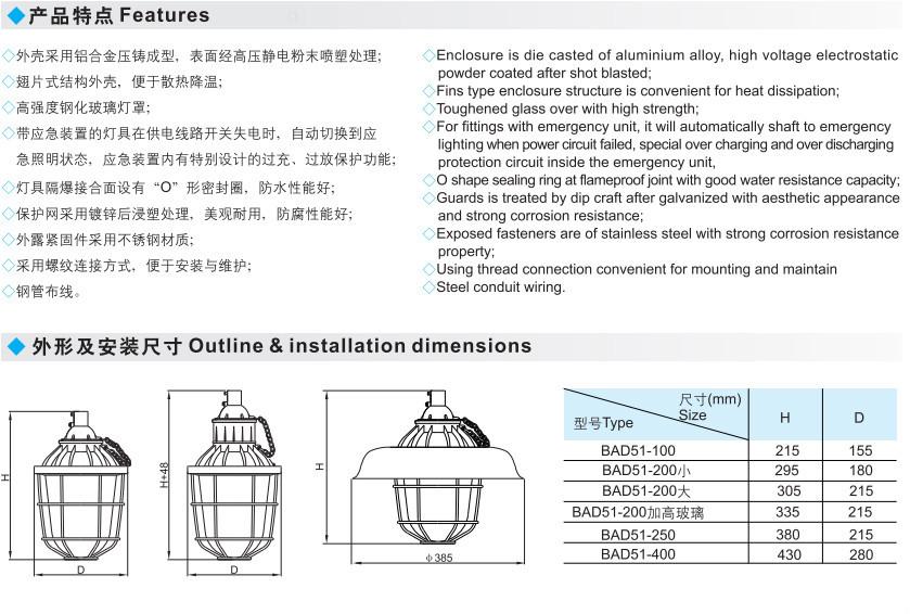 Atex Certificate Explosion Proof Light Fixture