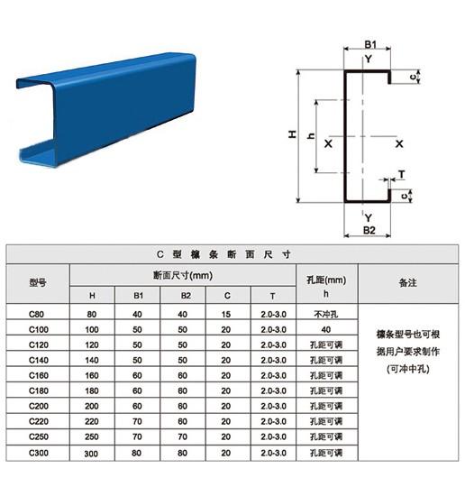 New Type Steel C Z U Channel Purlin Roll Forming Machine