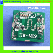 CE Approved Sensitivity Adjustable Long Detecting Distance HW-M09-2 Microwave Movement Sensor Module