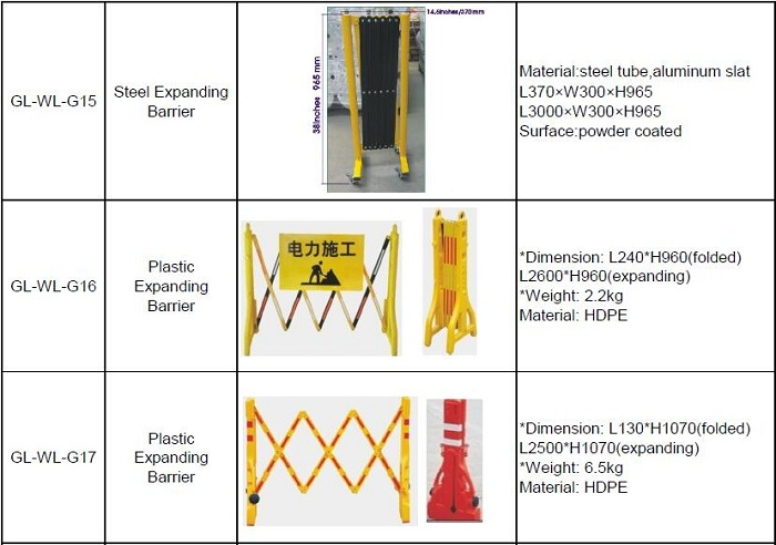 Custom Portable Crowd Temporary Wheel Traffic Road Safety Retractable Steel Barrier Aluminum Expandable Barrier