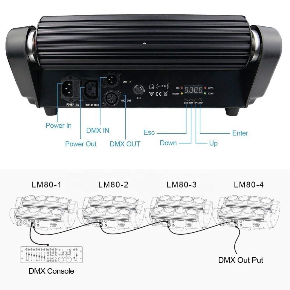BETOPPER LM80 led 8 eyes moving head beam spider light use for disco bars