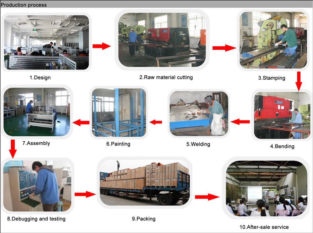 Plc Training Kit Xk-plcs1 For Educational Lab