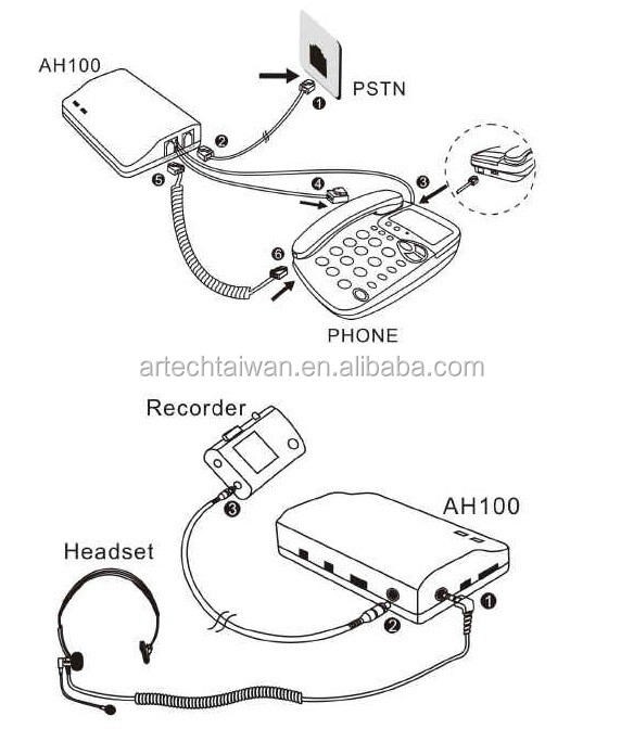 ARTECH AH100, Call Center Hands-free Telephone Headset,Headset with Amplifier for PBX and Key Telephones