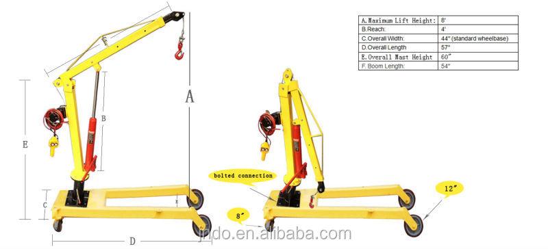 Risultati immagini per 2 ton mobile crane