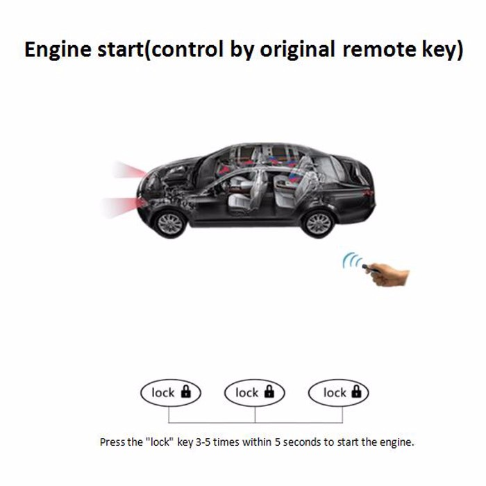 car engine remote control system fit for mercedes benz A Serial