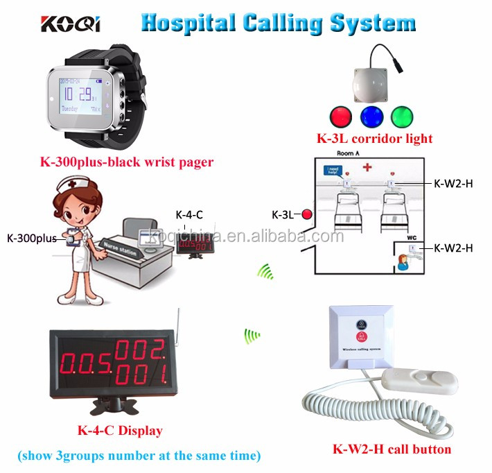Wireless Nurse Call Light System For Hospital Clinic China ...