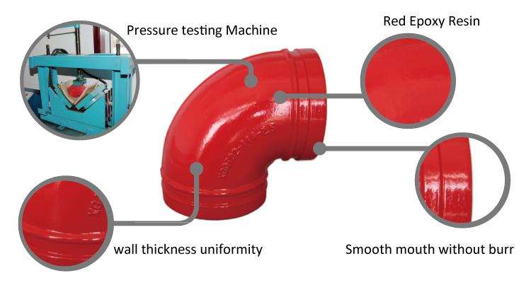 油圧継手ダクタイル鋳鉄溝管継手 45 度肘 dn25-dn600 90 削減エルボ